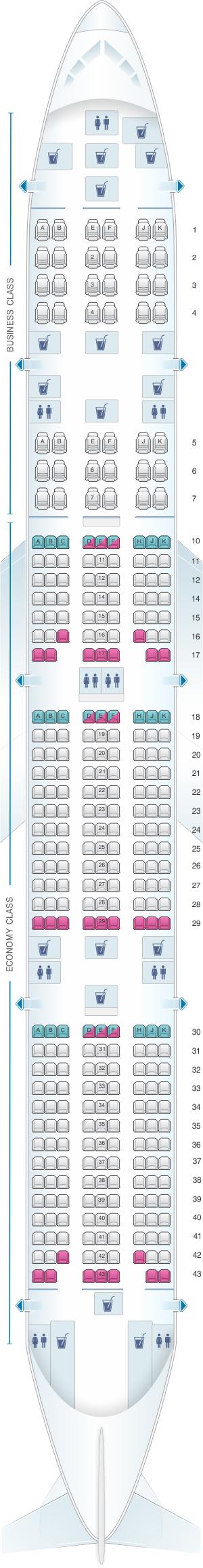 Seat map for Qatar Airways Boeing B777 300ER